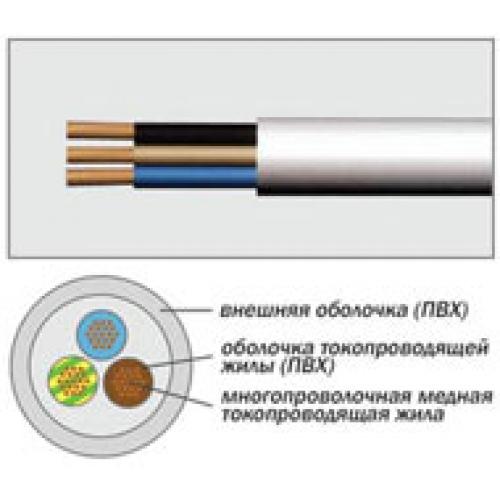 Кабель силовой ПВС 3 х 0,75 | Провод медный